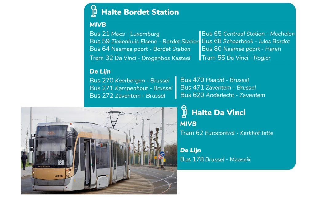 Hoe komt u met de bus of tram naar Brusafe?