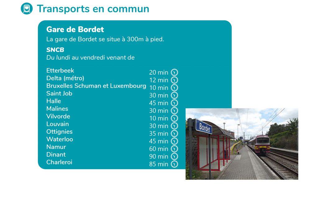 Comment se rendre à Brusafe en train