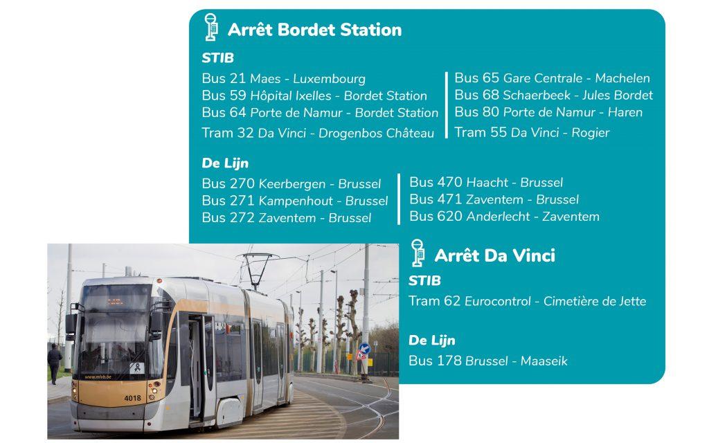 Comment se rendre à Brusafe en bus ou en tram